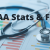 HIPAA Stats & Facts